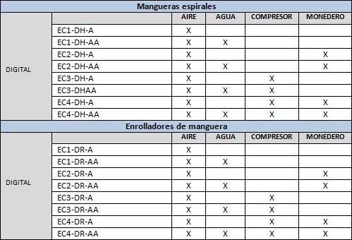 tabla_ec_1